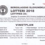 Dragningslista av BÄKs medlemslotteri 2018